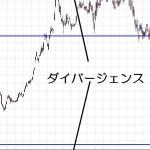 15.4.21ダイバージェンス