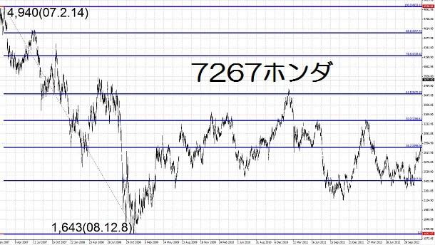 15.4.3ホンダ-リトレースメント1-min