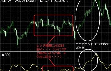 15.12.15市場トレンドの見方-サムネイルmin