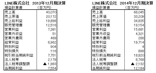 15.5.14LINEのPL2期分-min