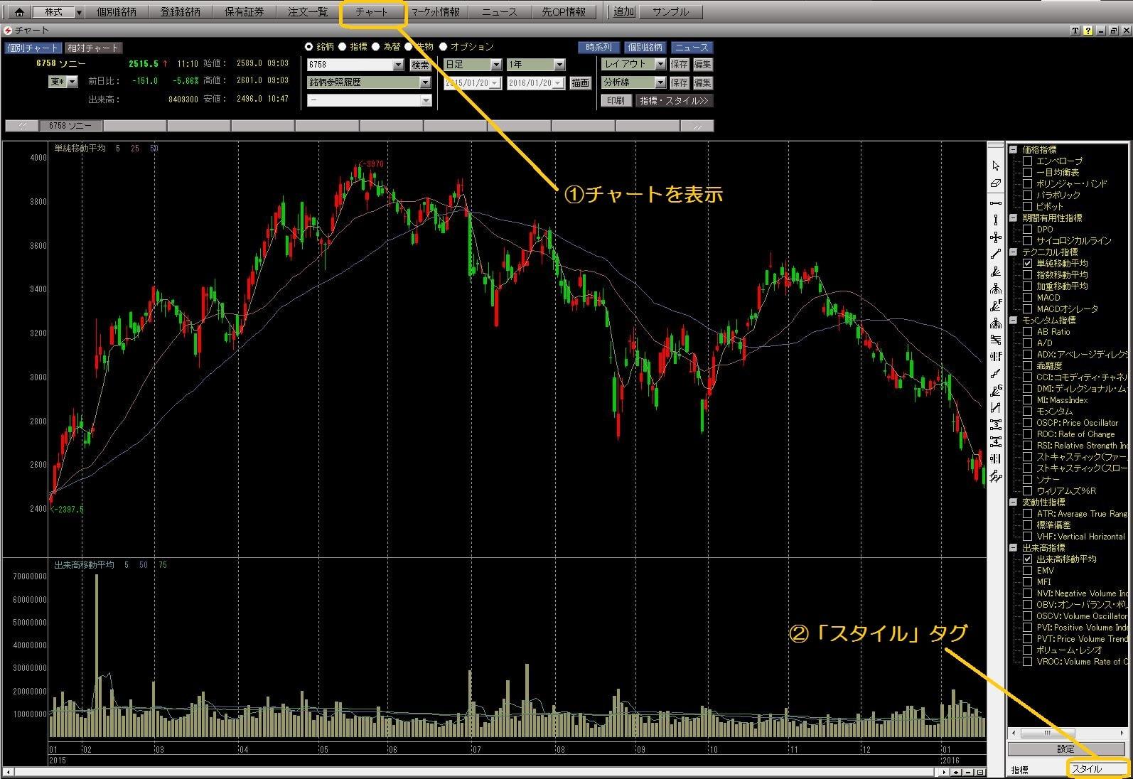 16.1.20SBI証券-価格帯別出来高チャートの使い方1-min