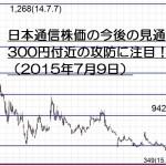 15.7.9日本通信サムネイル-min