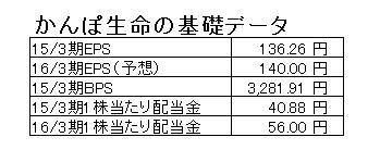 15.9.11かんぽ生命基礎データ-min
