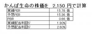 15.9.11かんぽ生命PER,PBR,配当利回り-min