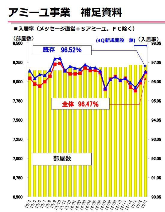 15.9.18メッセージ-入居率-min
