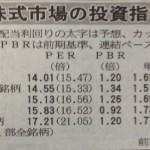 15.10.2日経新聞PER2-min