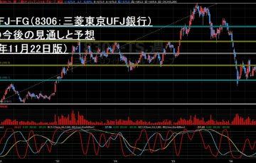 16-11-22三菱UFJ株価-サムネイル