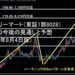 16.8.4ファミリーマート株価-サムネイル-min