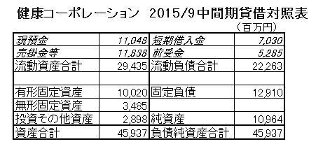 15.11.16健康コーポ-BS-min