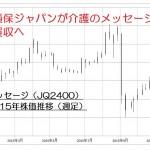 15.12.18メッセージ株価-サムネイル-min