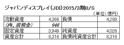 15.12.21JDI-15年3月期BS-min