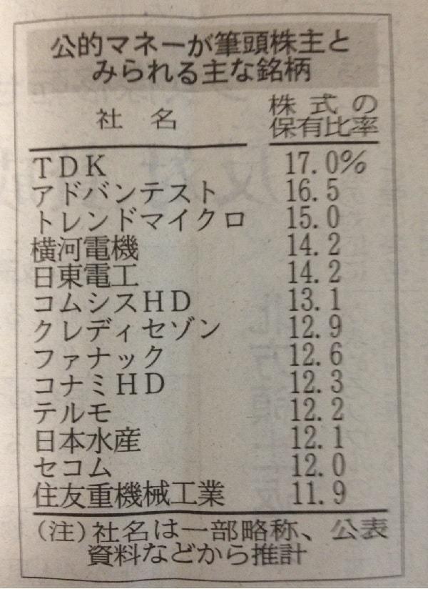 16.8.29公的資金の株主状況-min