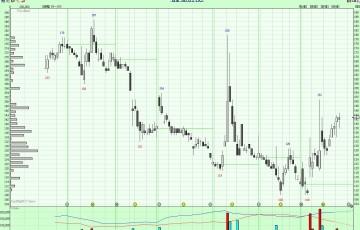 16.2.4シャープ株価-min