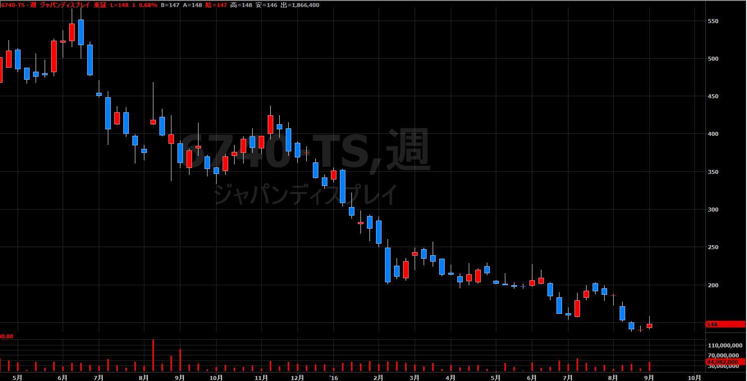 16.9.1JDIジャパンディスプレイ-min