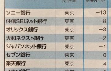 16.3.15週間エコノミスト-ネット銀行-min
