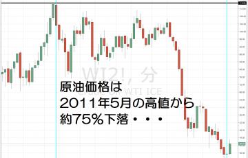 16.3.24原油価格-サムネイル