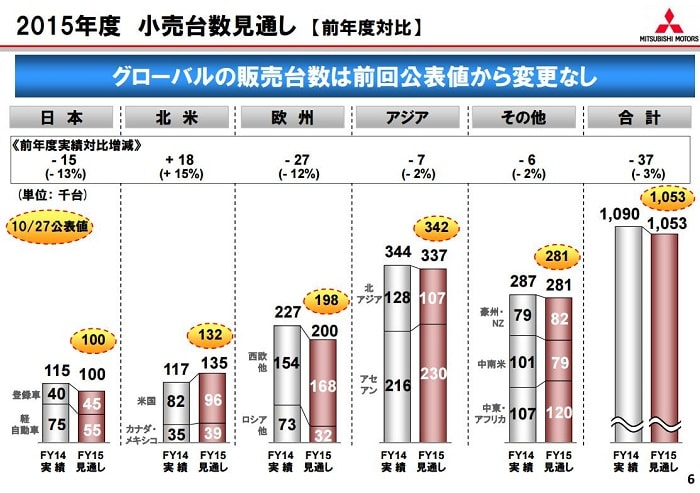 16.4.27三菱自動車IR資料-min