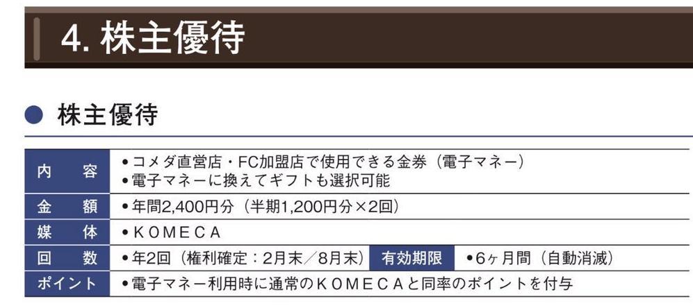 16.6.6コメダ-株主優待-min