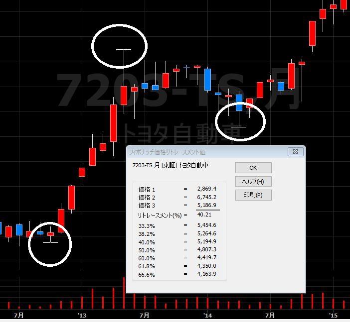 16.7.13トレードステーション-フィボナッチ計算機-min