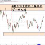 16.7.26グーグル株価-サムネイル