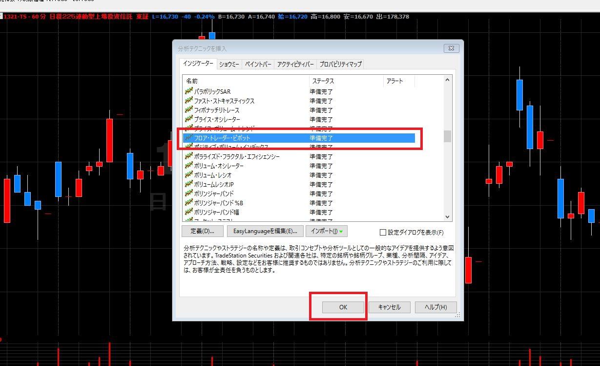 16.7.29トレードステーション-PIVOT導入-min