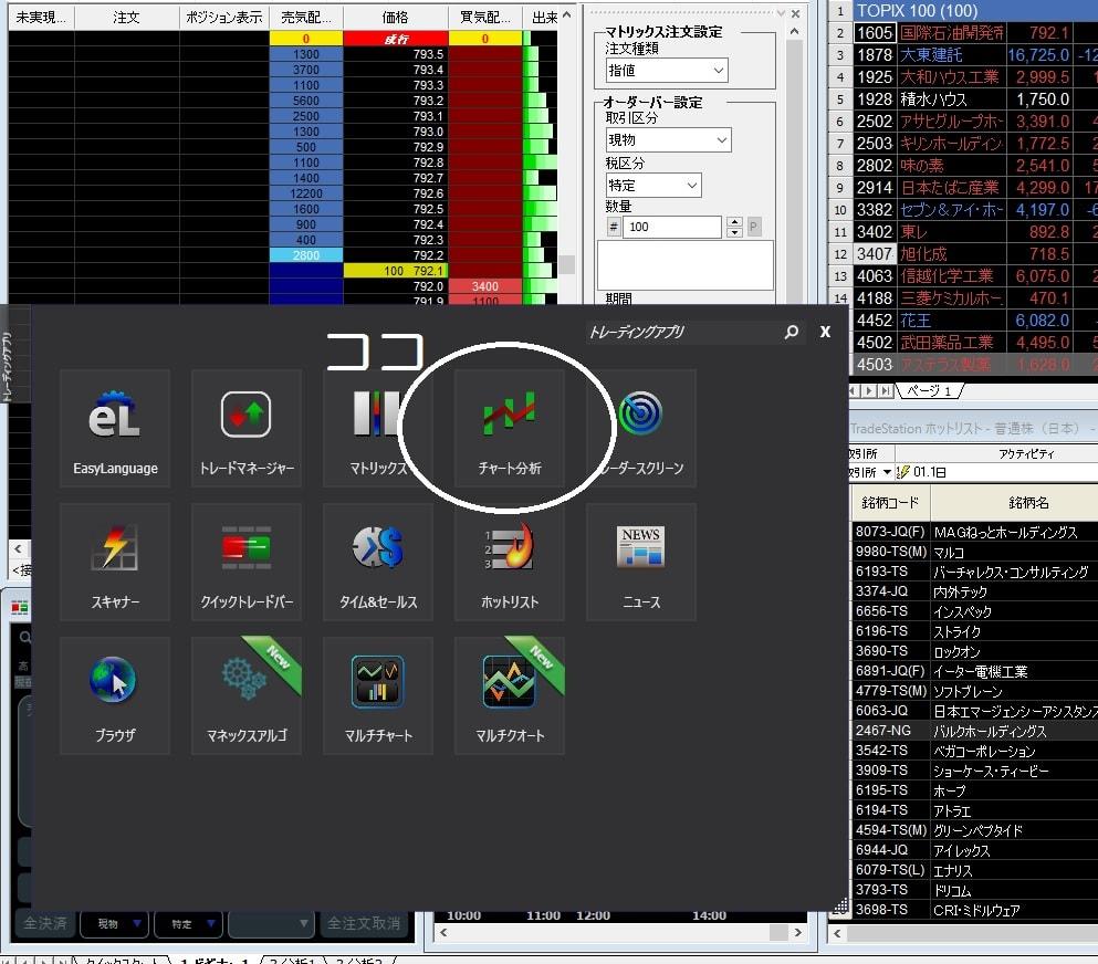 16.7.4トレードステーション-チャート分析入口-min