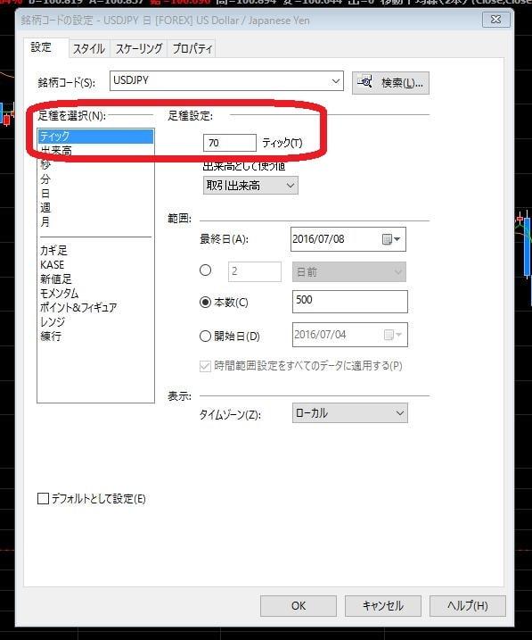 16.7.8トレードステーション為替-70tick足